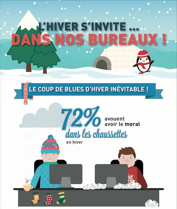 infographie hiver au bureau (1)