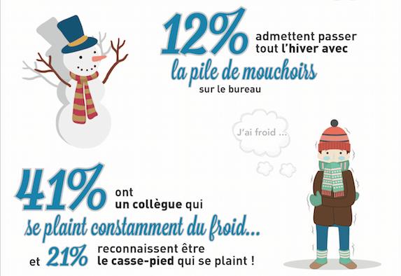 infographie hiver au bureau (2)