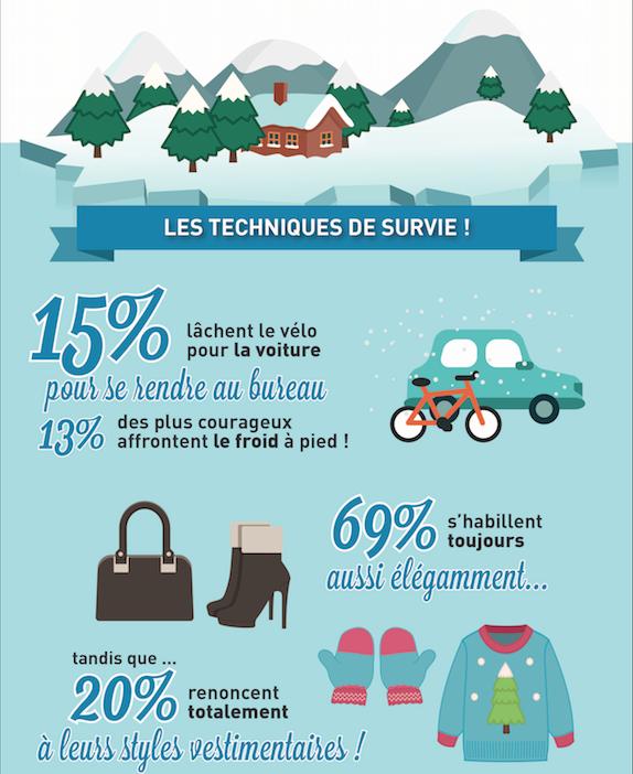 infographie hiver au bureau (3)