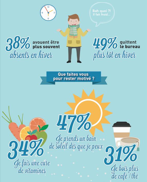 infographie hiver au bureau (4)