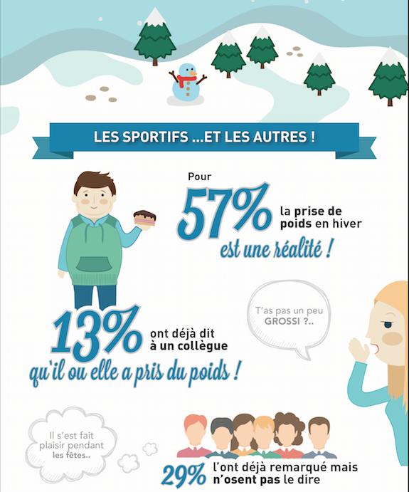 infographie hiver au bureau (5)