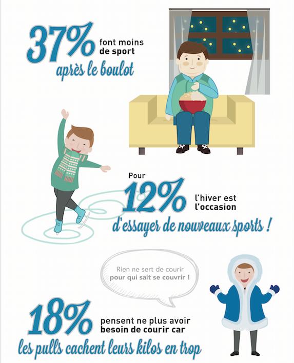 infographie hiver au bureau (6)