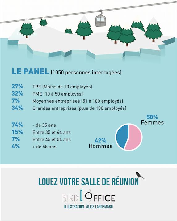infographie hiver au bureau (7)