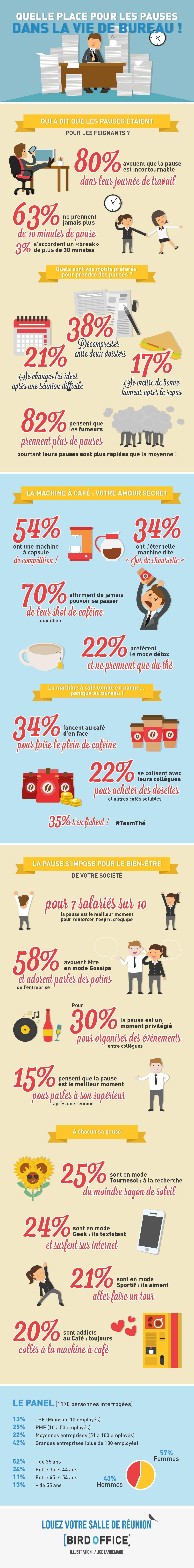 infographie-pauses-au-bureau