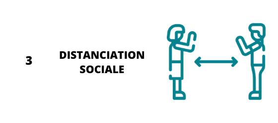 Consignes à respecter en distanciation sociale